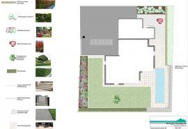 Gartengestaltung - Gartenplan